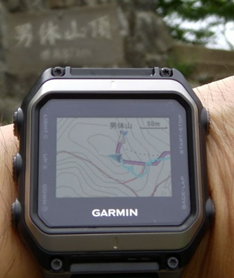 geared GPS